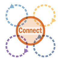connecting circles with the word connect in the middle